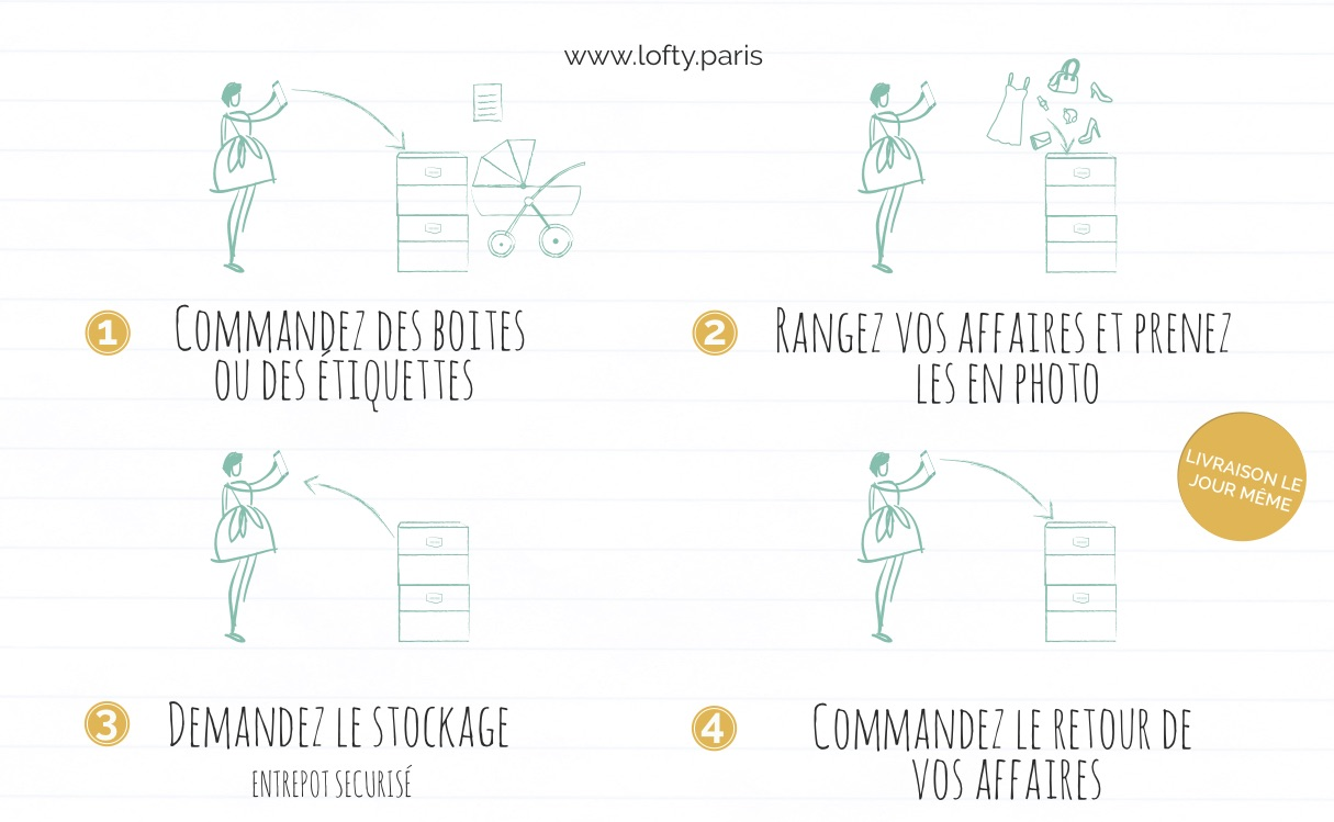 Lofty x P'tit Building - La solution idéale durant vos travaux